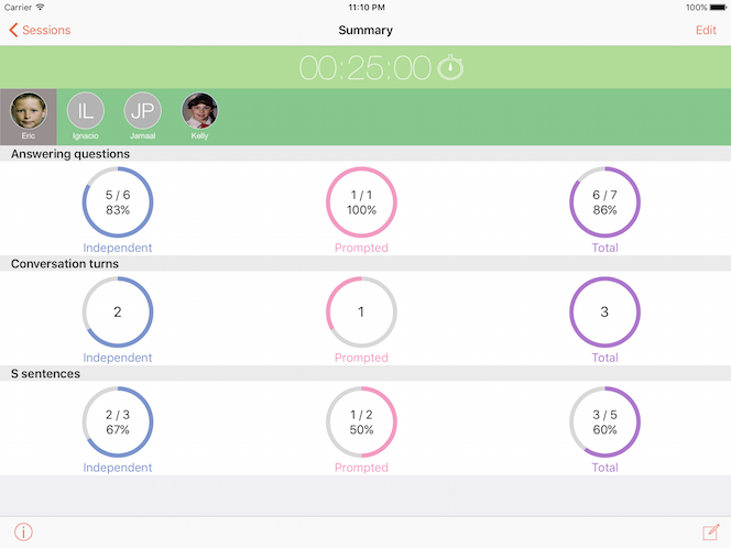 Percentally Pro 2: View a Completed Session