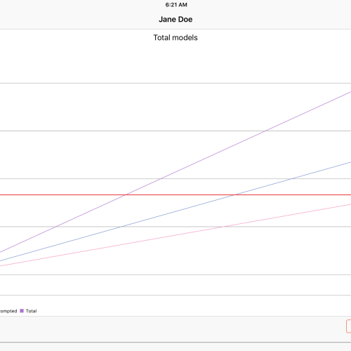 Use Percentally Pro 2 to collect data for communication partners